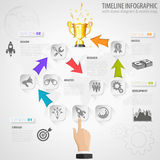 Timeline Infographic Royalty Free Stock Photography