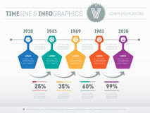 Timeline Infographic with business or technology icons. Vector i Royalty Free Stock Image
