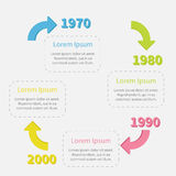 Timeline Infographic circle with colored arrows and text. Template. Flat design. Stock Photo