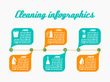 Timeline infographic cleaning Stock Images