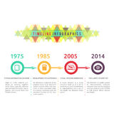 Timeline infographic of data transmission on years Stock Photo