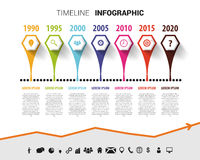 Timeline infographic design template. Vector illustration Stock Photos