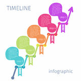Timeline infographic with diagram and text Stock Photos