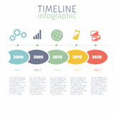 Timeline infographic with diagram and text Royalty Free Stock Photo