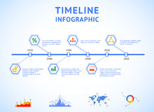Timeline Infographic with diagrams and text Royalty Free Stock Image