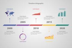 Timeline Infographic Stock Photo