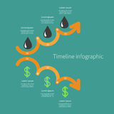 Timeline Infographic Dollar sign Oil drop icon. Three step orange downward and  upwards arrow with screw. Successful business conc Royalty Free Stock Photography