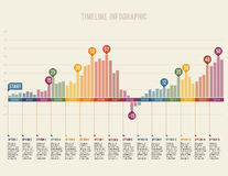 Timeline infographic flat design template Stock Photo