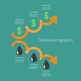 Timeline Infographic Oil drop Dollar sign icon. Three step orange downward and  upwards. Arrow with screw. Successful business concept. Green background. Flat Stock Image