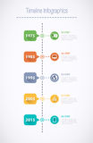 Timeline Infographic with pointers and text in retro style. With a long shadow Stock Photo