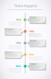 Timeline Infographic with speech bubble. Stock Photos