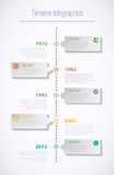 Timeline Infographic with speech bubble. Royalty Free Stock Photography