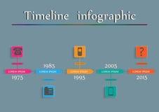 Timeline Infographic - telefonevolution vektor Arkivfoton