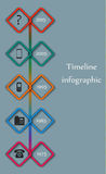 Timeline Infographic - telefonevolution vektor Royaltyfri Bild
