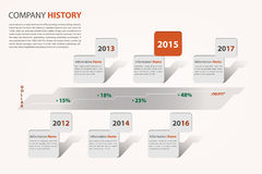 Timeline infographic in vector style (eps10). Timeline & milestone company history infographic in vector style (eps10 Stock Image