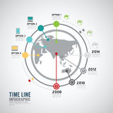 Timeline Infographic world vector circle design template. Royalty Free Stock Photo
