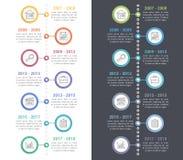 Timeline Infographics Fotografering för Bildbyråer
