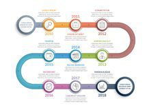 Timeline Infographics. Colorful timeline infographics template with 9 steps, workflow, process, history diagram Royalty Free Stock Images