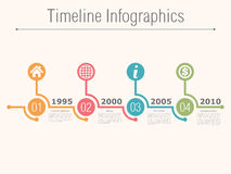 Timeline Infographics Stock Images