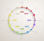 Timeline infographics with economic icons vector circular structure design. Illustration Royalty Free Stock Photos