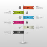 Timeline infographics. Flags. Vector illustration. Stock Photo