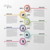 Timeline Infographics Sexhörnig designmall vektor Arkivbild
