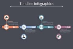 Timeline Infographics Stock Image