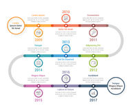 Timeline Infographics. Template with colorful circles, workflow or process diagram stock illustration