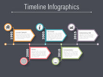 Timeline Infographics Template Royalty Free Stock Photo