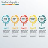 Timeline Infographics template. Horizontal design elements. Colorful vector illustration. Timeline Infographics template. Horizontal design elements. Colorful stock illustration