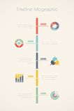 Timeline infographics Royalty Free Stock Image