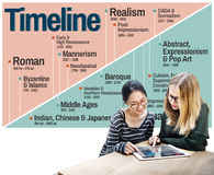 Timeline Journey Milestone History Narrative Storyline Concept Royalty Free Stock Photo