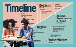 Timeline Journey Milestone History Narrative Storyline Concept Stock Image