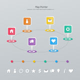 Timeline map pointer Stock Images