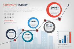 Timeline & milestone company history infographic Royalty Free Stock Photos