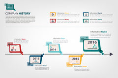 Timeline and milestone for presenting company history (vector ep Royalty Free Stock Photography