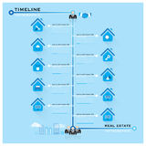 Timeline Real Estate Business Infographic Stock Photos