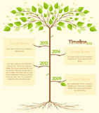 Timeline. Shaped tree with space for your text royalty free illustration