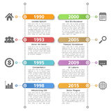 Timeline Template Royalty Free Stock Images