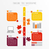 Timeline tree infographics template. Autumn, fall flat design with maple leaves. Presentation elements. Vector illustration Stock Photos