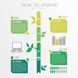 Timeline tree infographics template, eco nature design,. Illustration background Royalty Free Stock Photography
