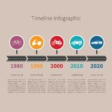Timeline vector infographic with transport icons and text in retro style Stock Photos