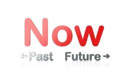 Timelinebegrepp: Förbi-Nu-Framtid för ord 3d Arkivbilder