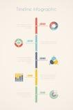 Timelineinfographics royaltyfri illustrationer