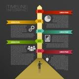 Timelineinfographics, beståndsdelar med symboler Vektorsvart Royaltyfri Foto