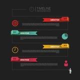 Timelineinfographics, beståndsdelar med symboler Vektorsvart Arkivfoton