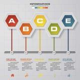 Timelineinfographics, 5 momentbeståndsdelar och symboler Mall för baner för designrengöringnummer Royaltyfri Foto