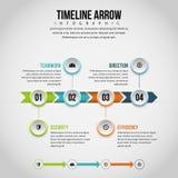 Timelinepil Infographic Fotografering för Bildbyråer