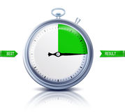 Timer. Stop watch or timer with green sector Royalty Free Stock Photos