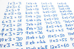 Times tables. Stock Image